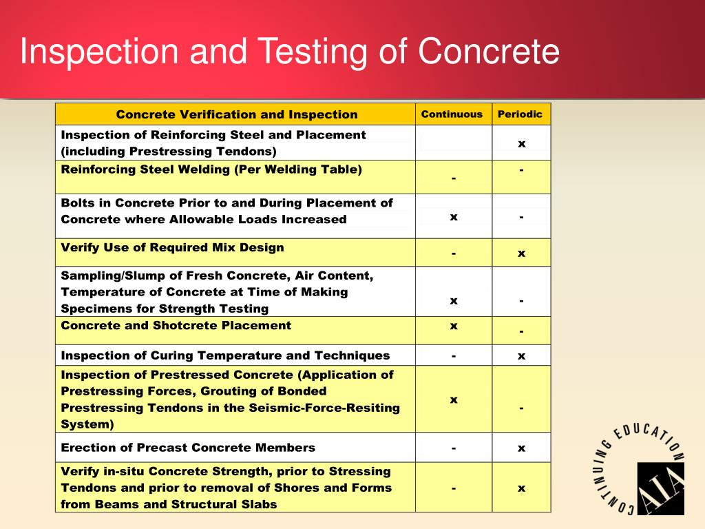 Concrete Inspection Report : Welding inspection report template pictures popular