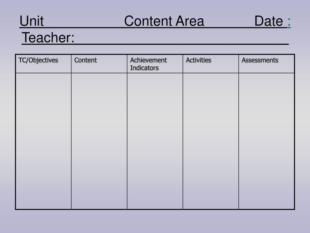 Unit                     Content Area             Date