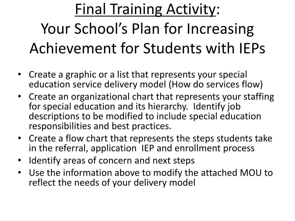 Final Training Activity
