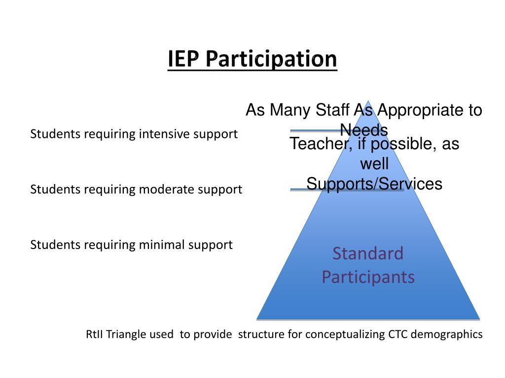 IEP Participation