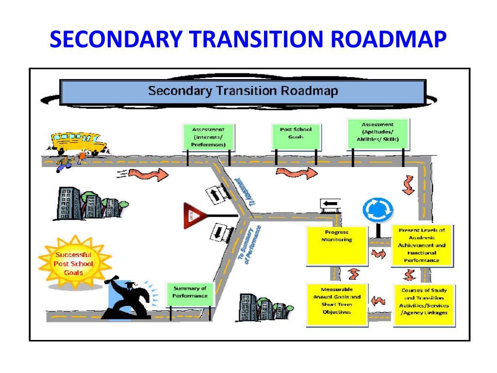 SECONDARY TRANSITION ROADMAP