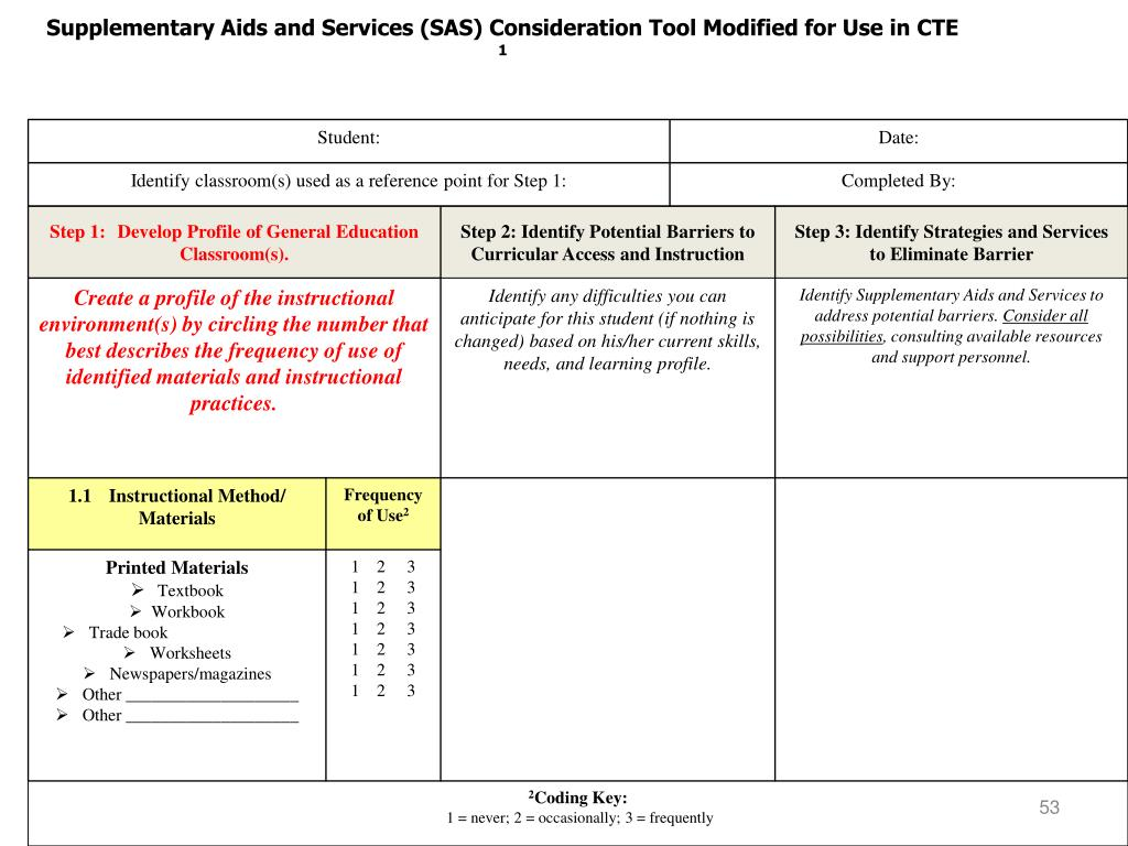 Supplementary Aids and Services (SAS) Consideration Tool Modified for Use in CTE