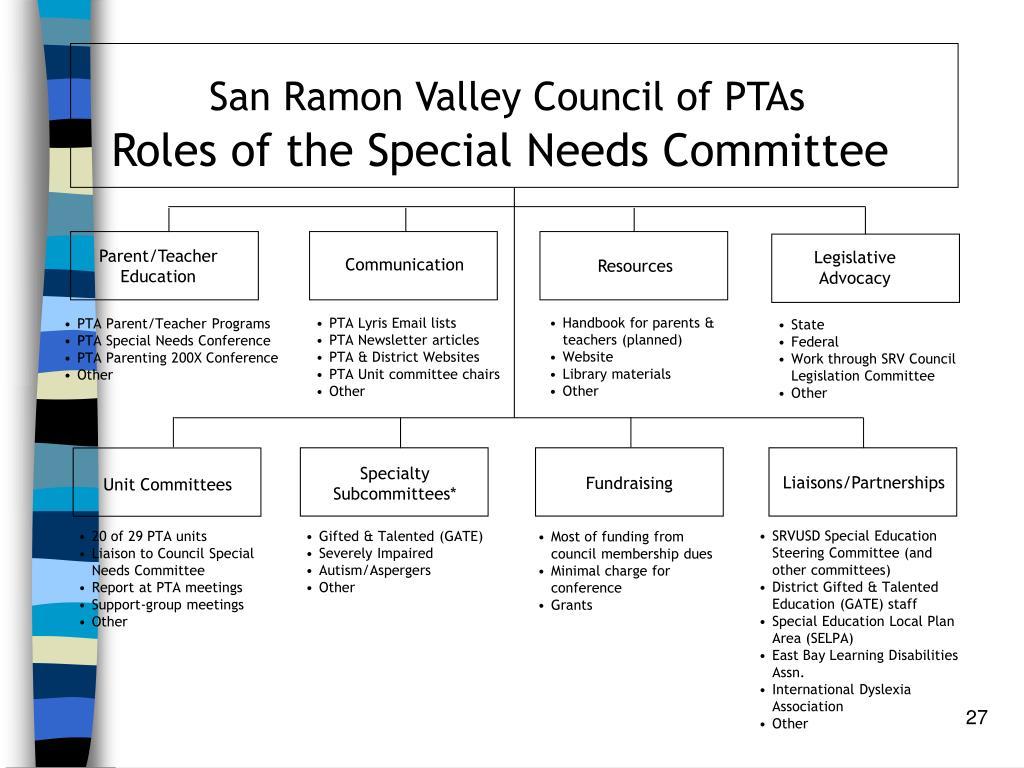 San Ramon Valley Council of PTAs