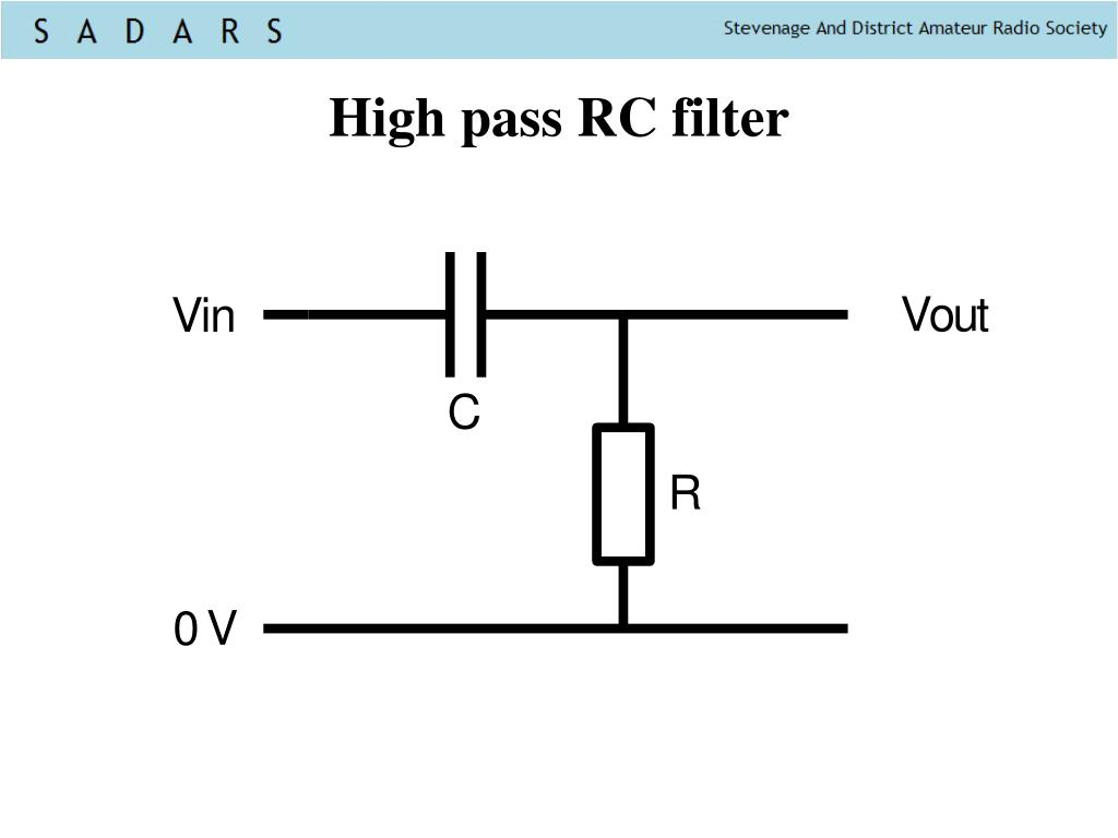 High pass RC filter