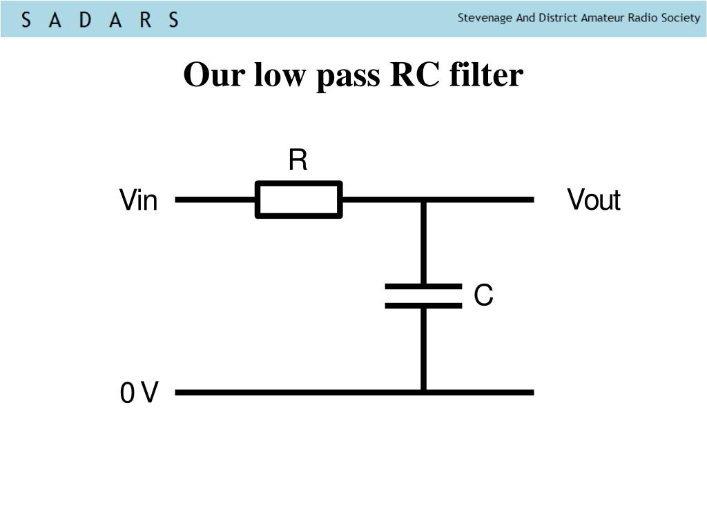 Our low pass RC filter