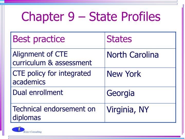 Chapter 9 – State Profiles