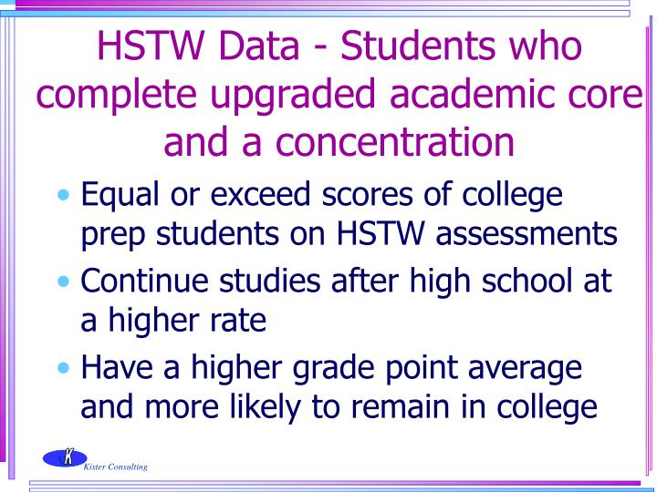 HSTW Data - Students who complete upgraded academic core and a concentration