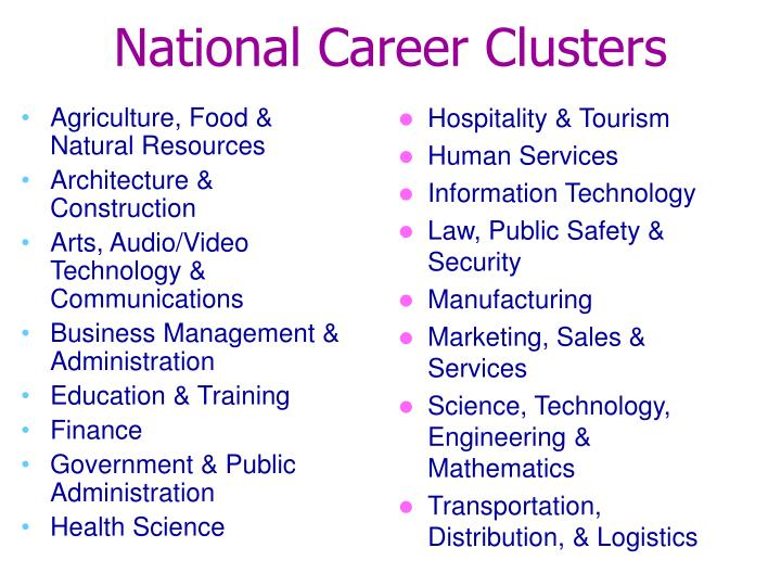National Career Clusters