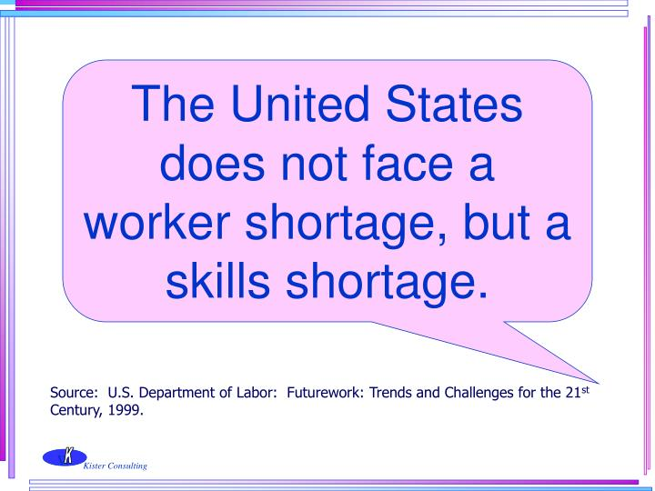 Source:  U.S. Department of Labor:  Futurework: Trends and Challenges for the 21