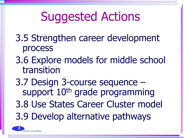 Suggested Actions