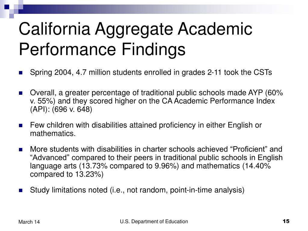 California Aggregate Academic Performance Findings