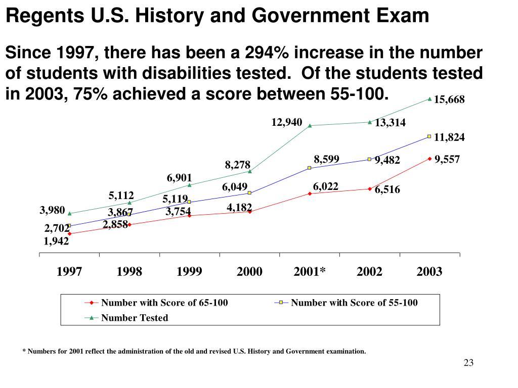 Regents U.S. History and Government Exam