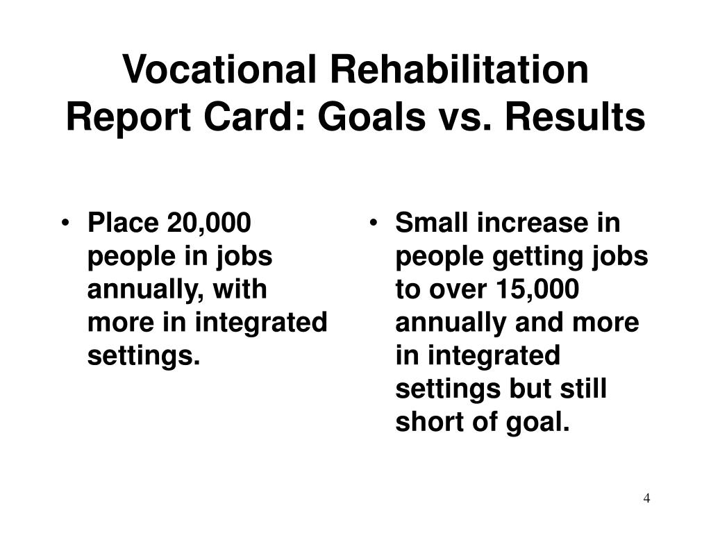 Place 20,000 people in jobs annually, with more in integrated settings.