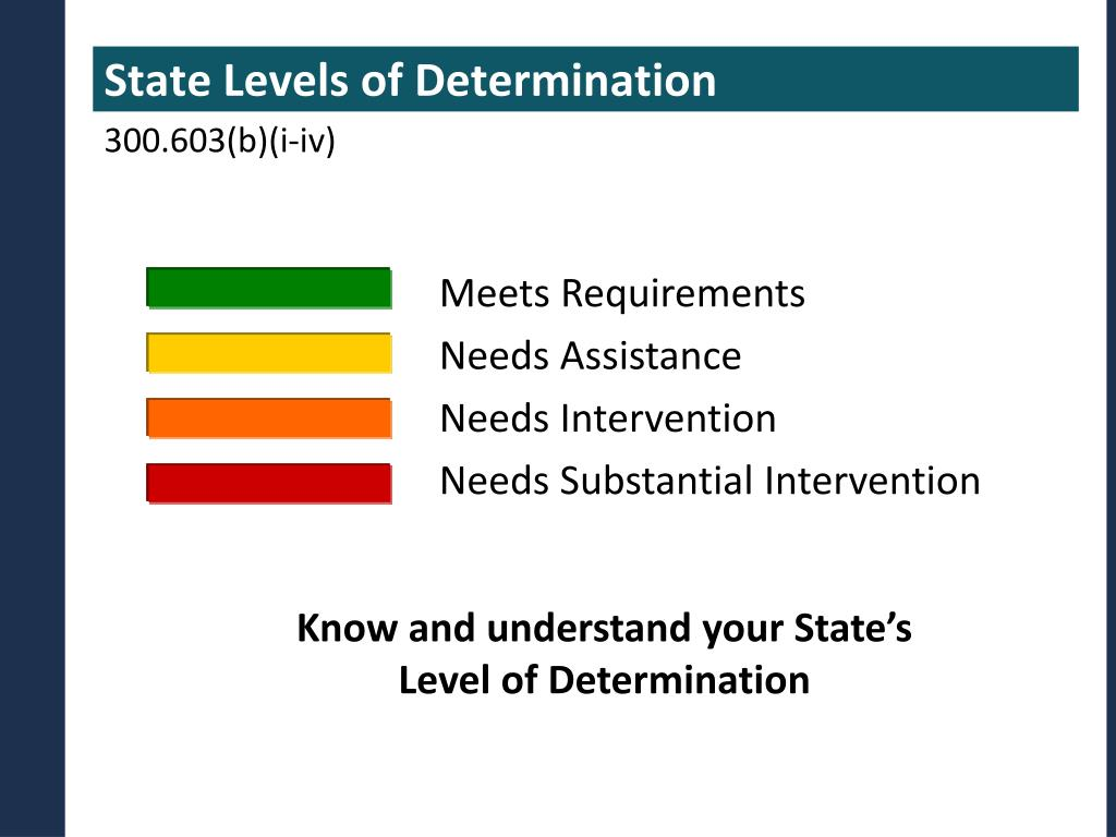 State Levels of Determination