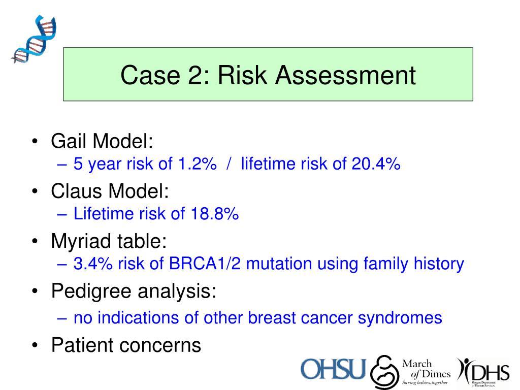 Case 2: Risk Assessment