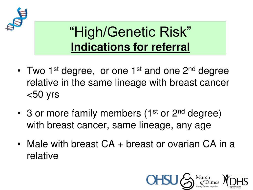 """High/Genetic Risk"""