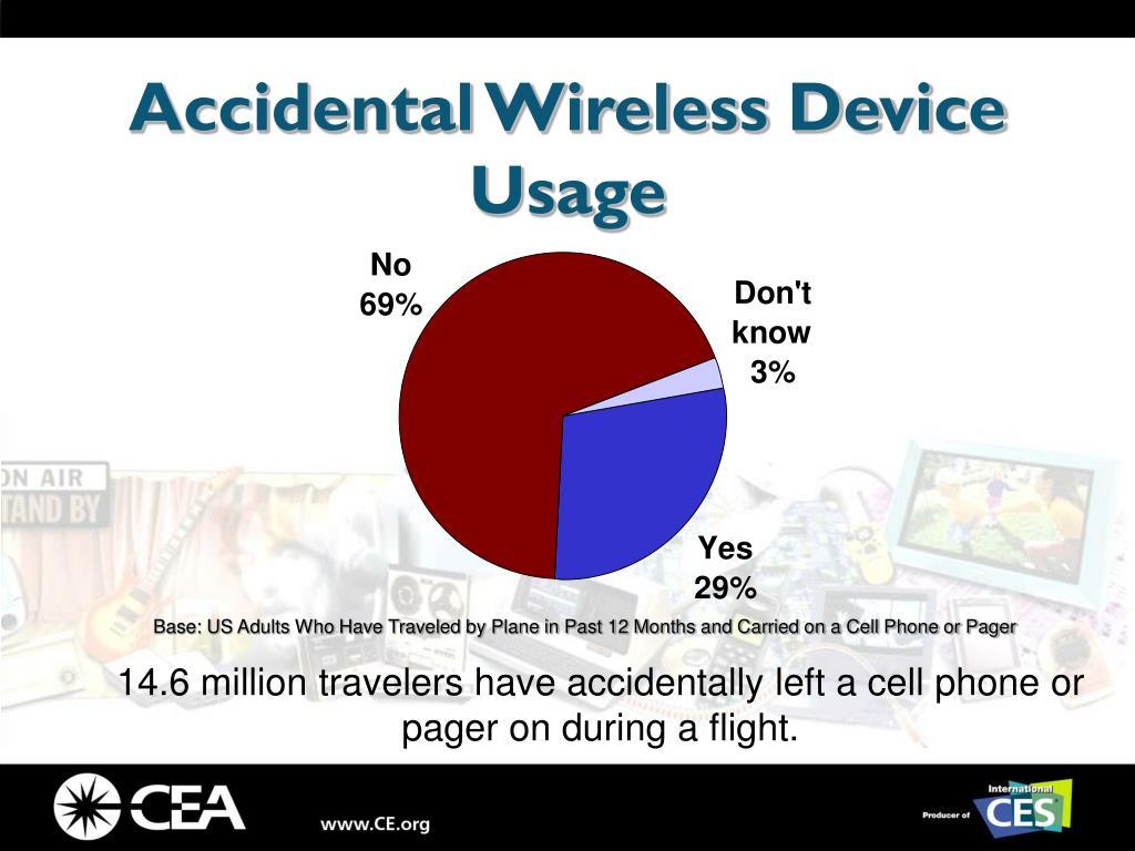 Accidental Wireless Device Usage
