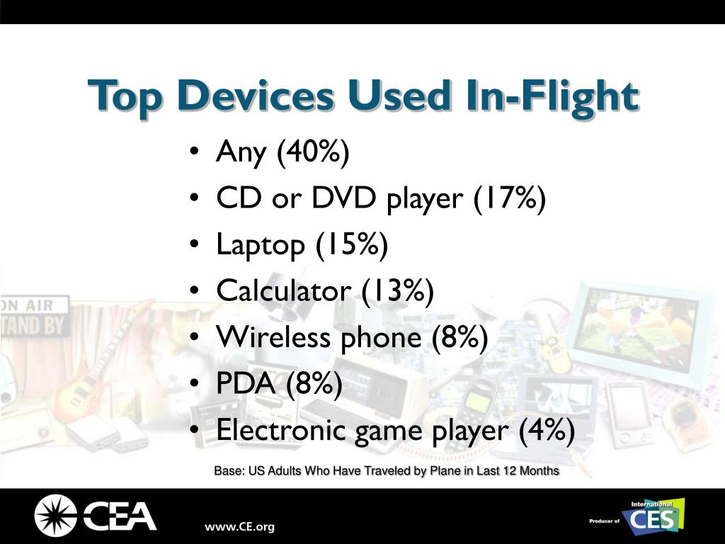 Top Devices Used In-Flight