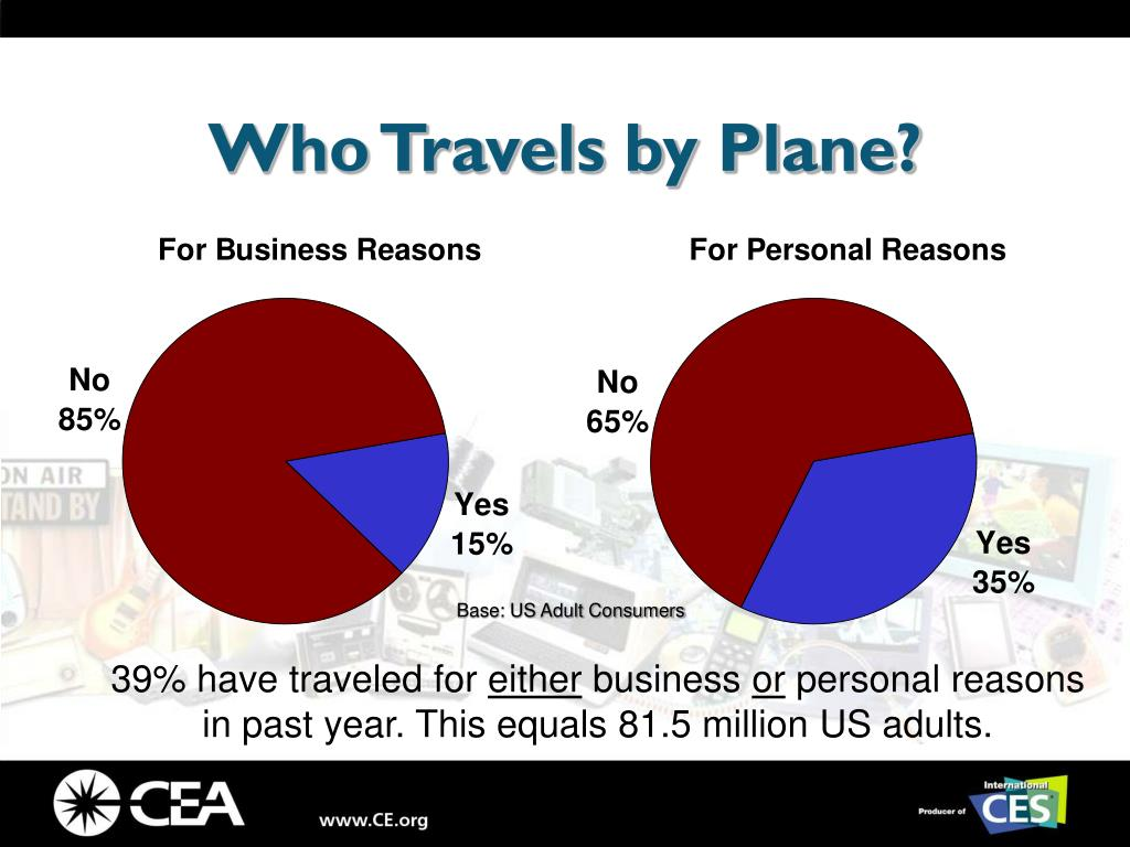Who Travels by Plane?
