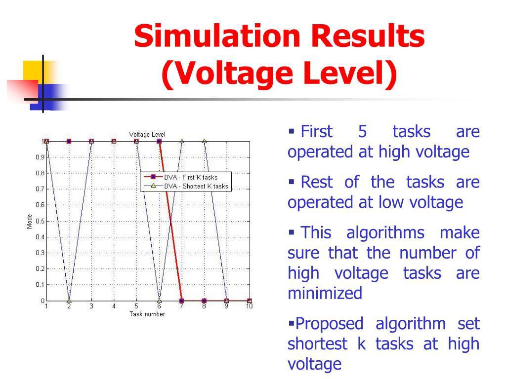 Simulation Results (Voltage Level)