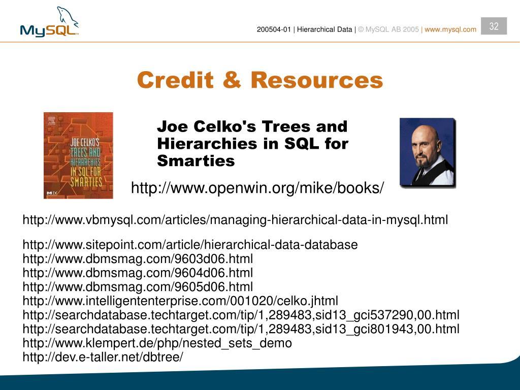 Credit & Resources