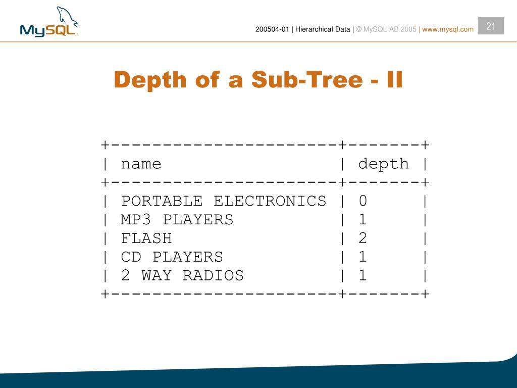 Depth of a Sub-Tree - II