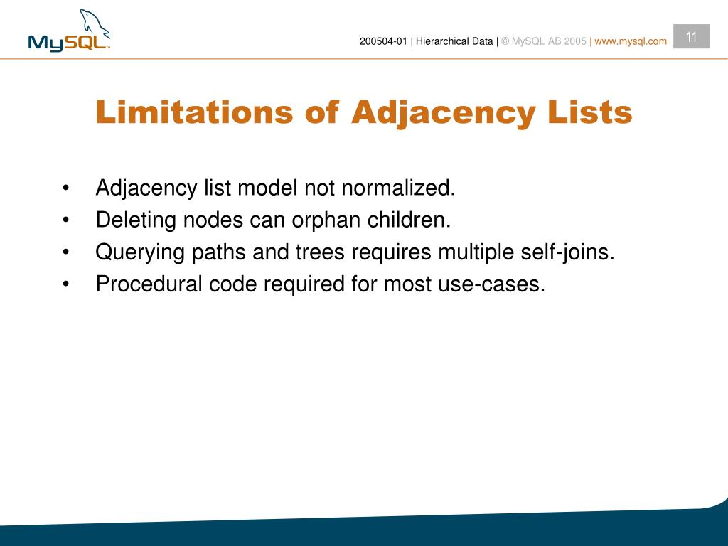 Limitations of Adjacency Lists
