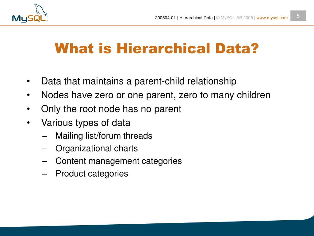 What is Hierarchical Data?