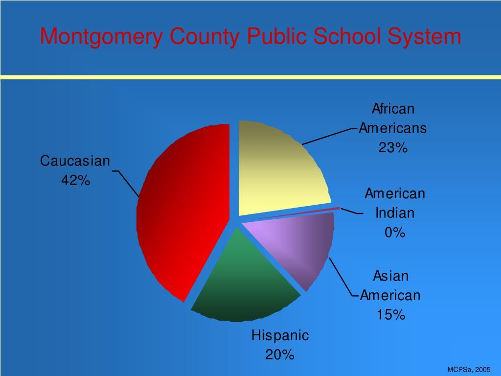 Montgomery County Public School System