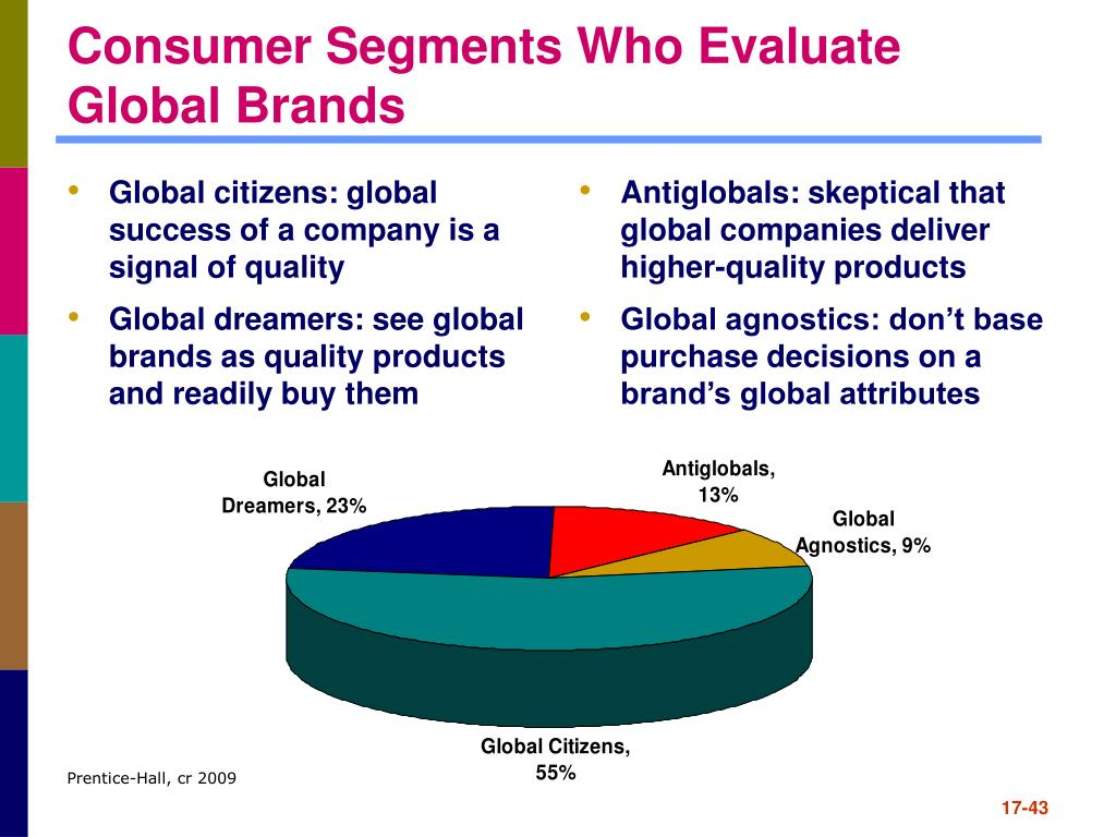 Global citizens: global success of a company is a signal of quality