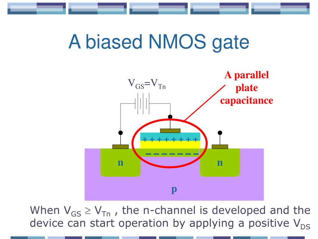 A parallel plate capacitance