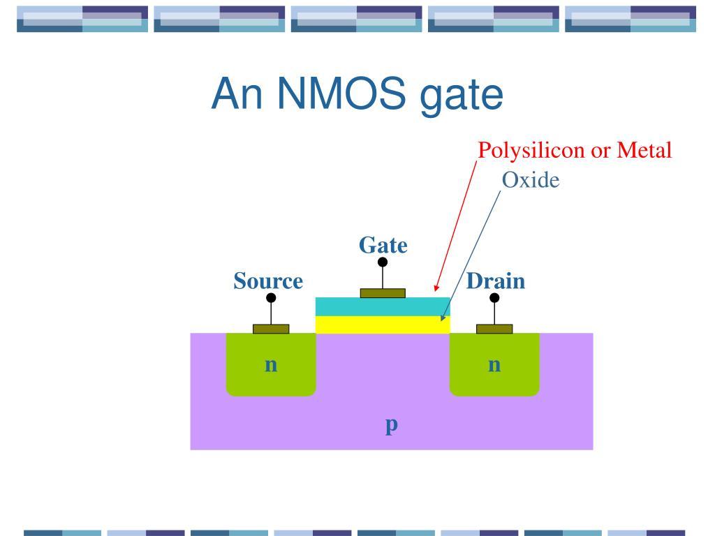 An NMOS gate