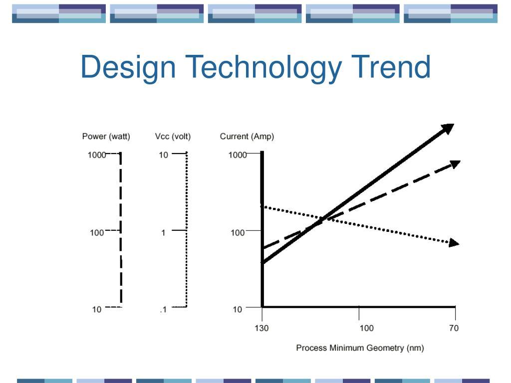 Design Technology Trend
