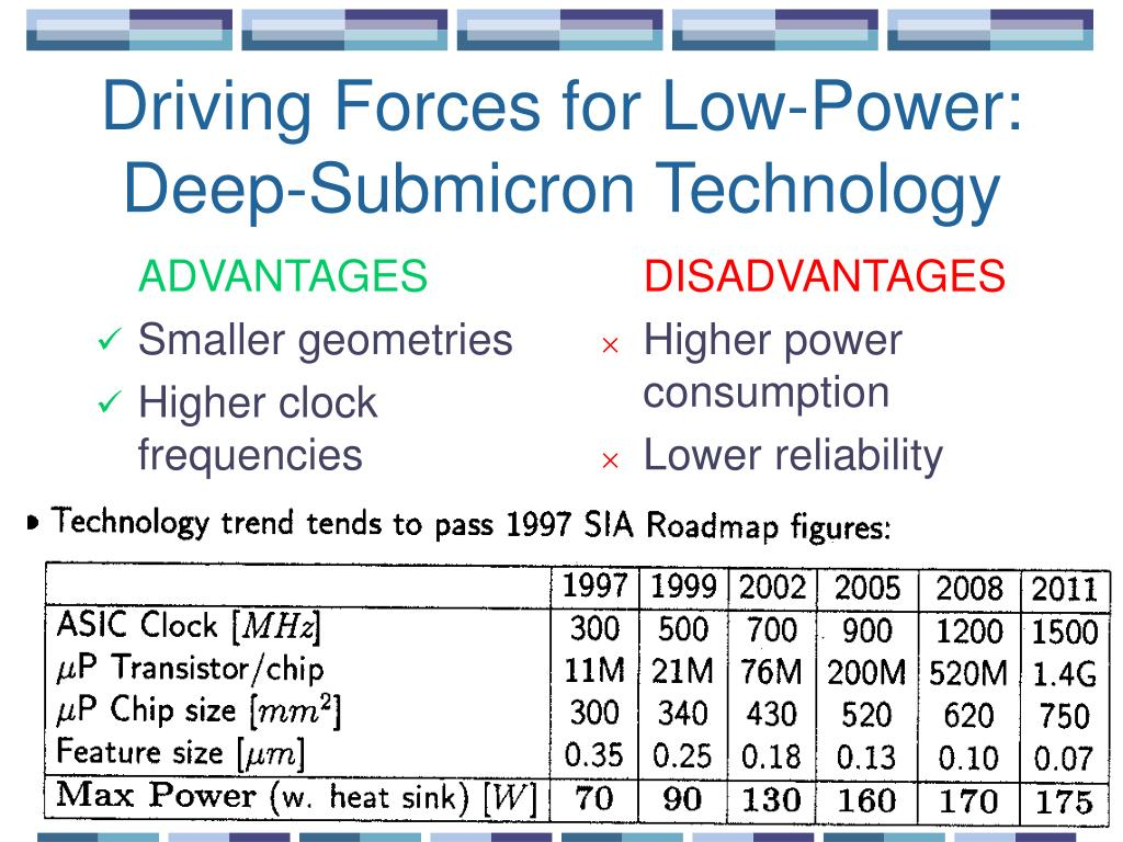 Driving Forces for Low-Power: