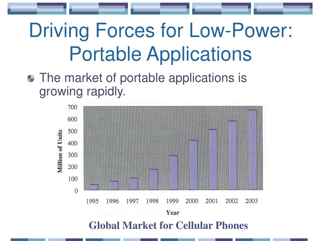 Driving Forces for Low-Power: Portable Applications