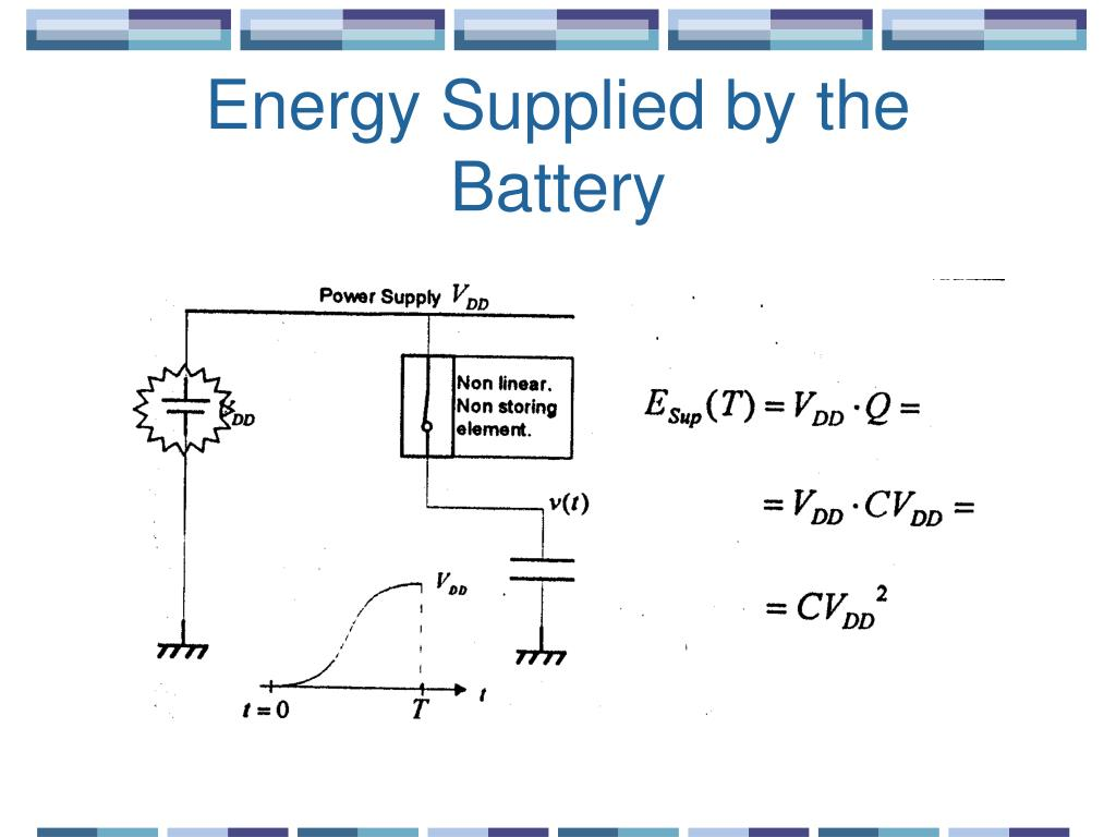 Energy Supplied by the Battery