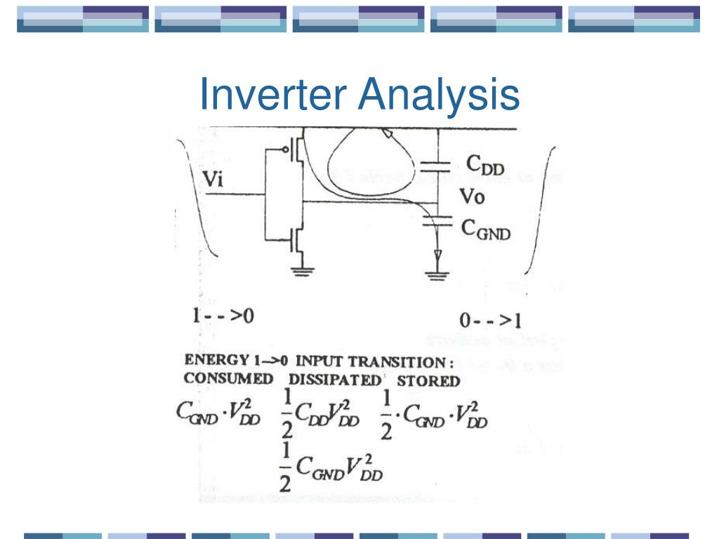 Inverter Analysis