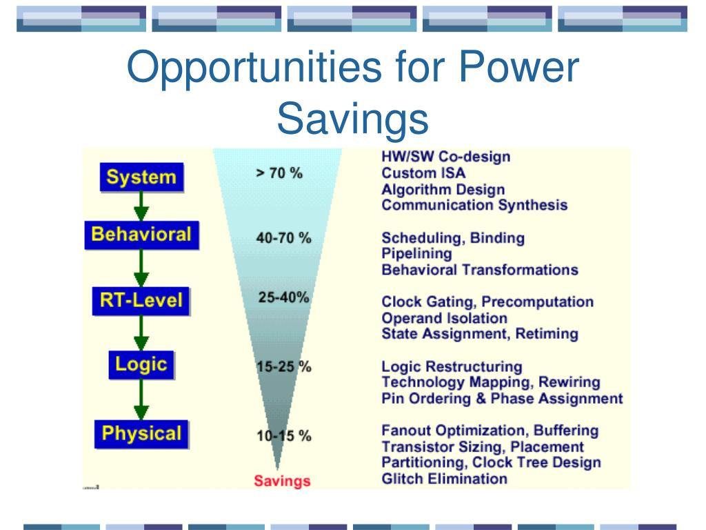 Opportunities for Power Savings