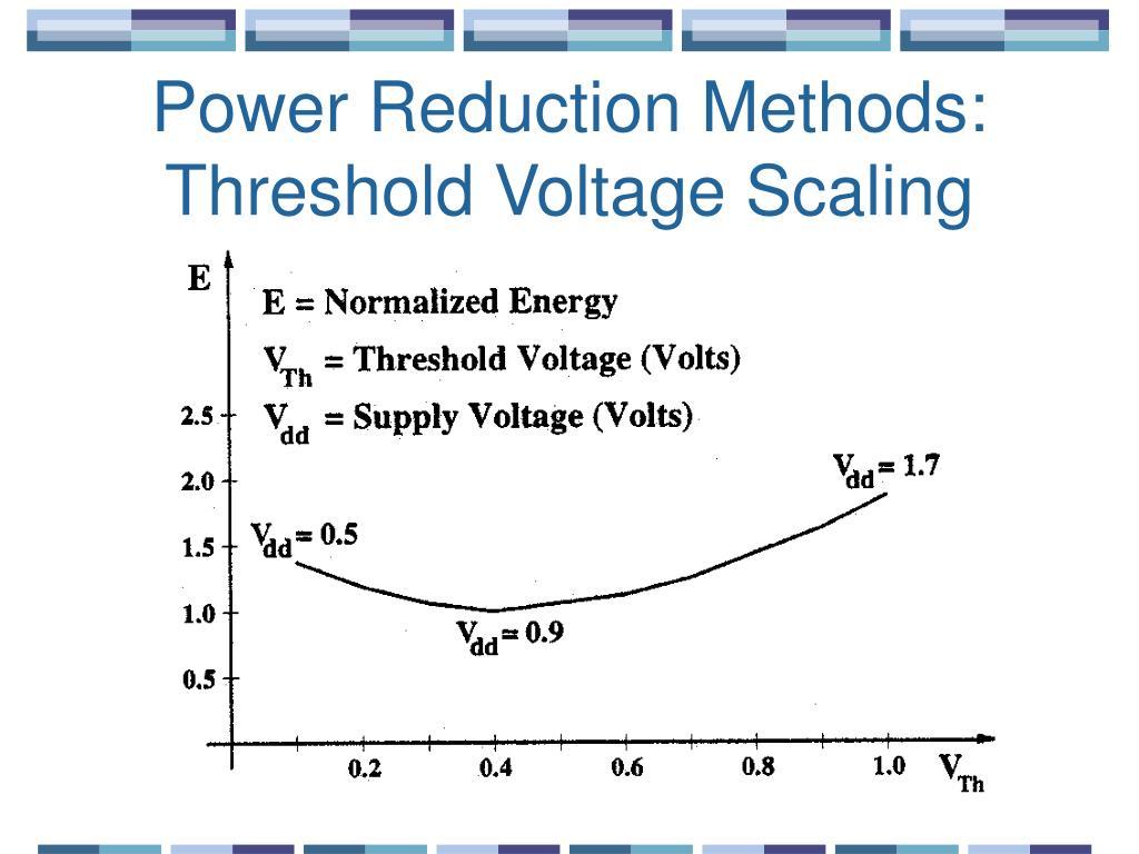 Power Reduction Methods: