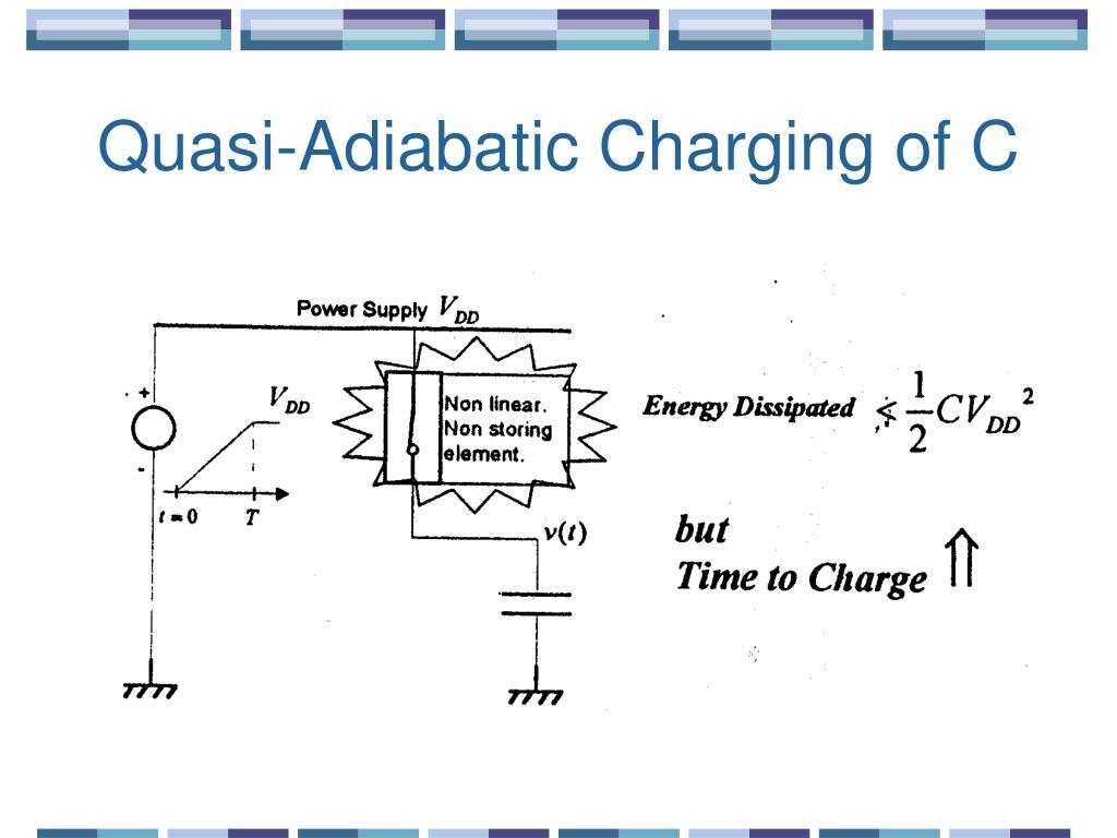Quasi-Adiabatic Charging of C