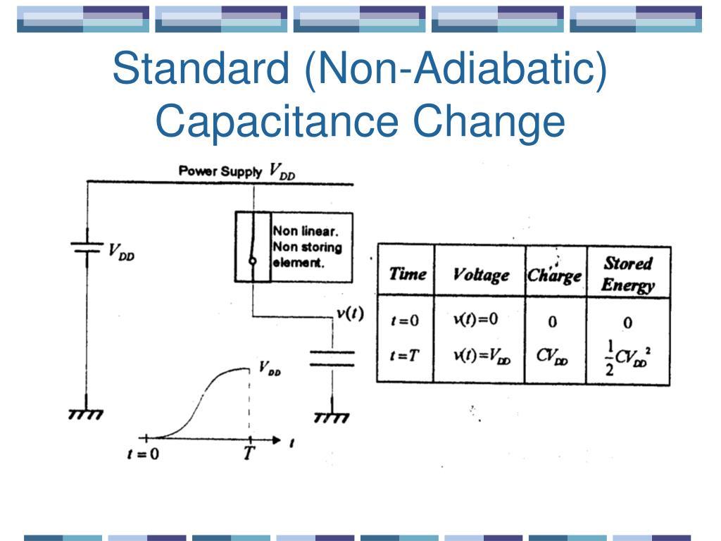 Standard (Non-Adiabatic) Capacitance Change