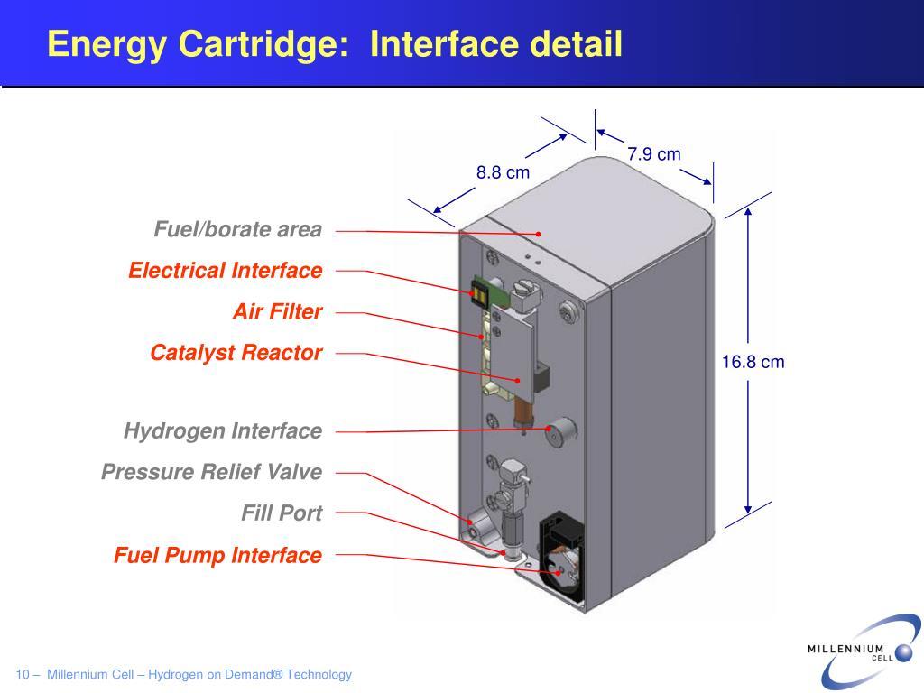 Energy Cartridge:  Interface detail
