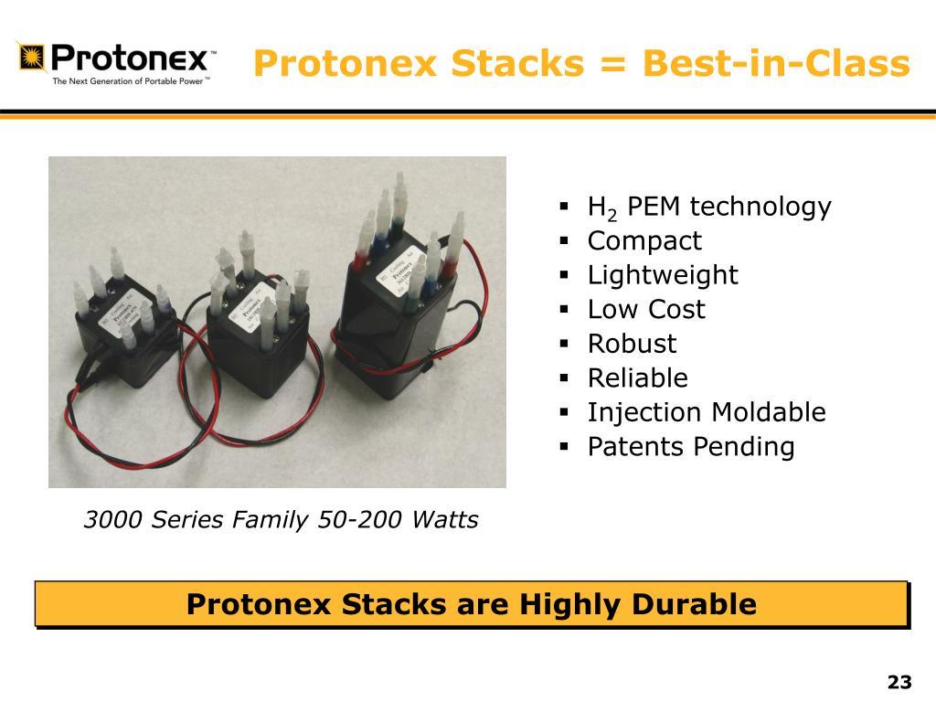 Protonex Stacks = Best-in-Class