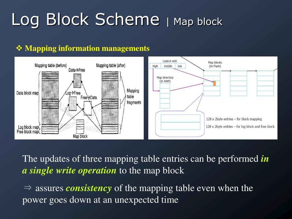 Log Block Scheme