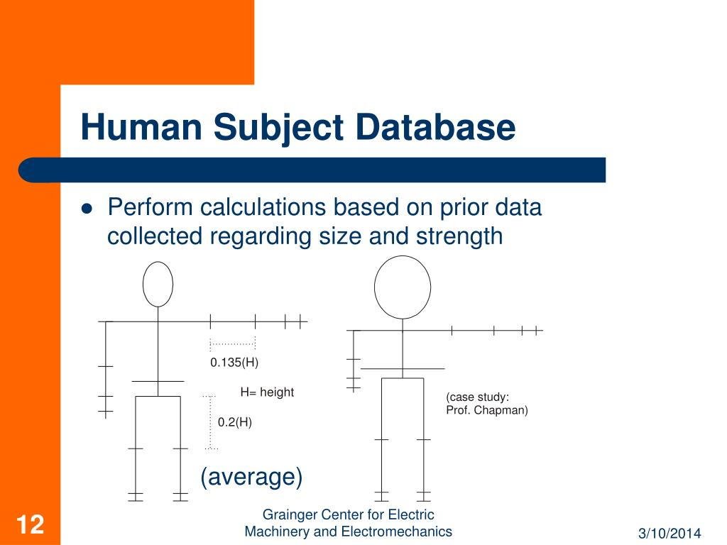 Human Subject Database