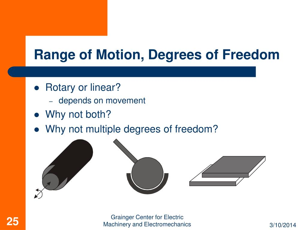 Range of Motion, Degrees of Freedom