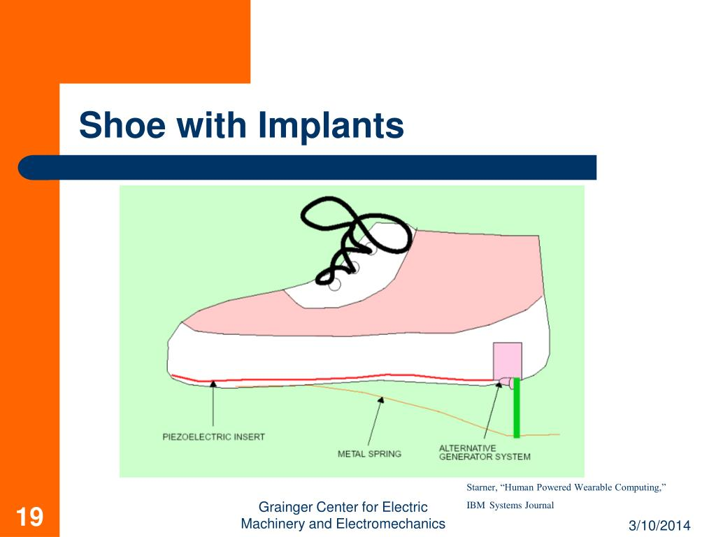 Shoe with Implants