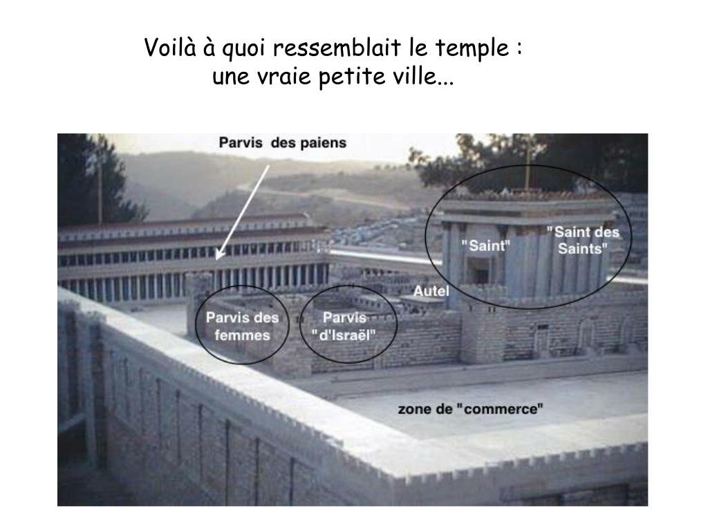 Voilà à quoi ressemblait le temple :