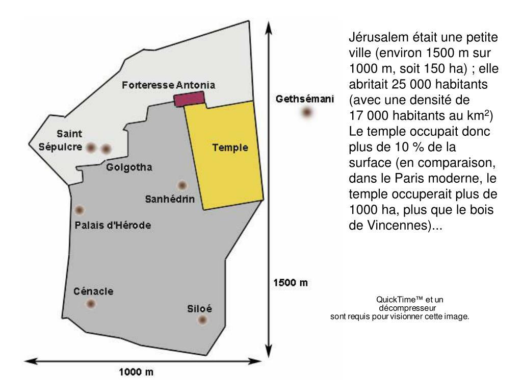 Jérusalem était une petite ville (environ 1500 m sur 1000 m, soit 150 ha) ; elle abritait 25 000 habitants (avec une densité de 17000 habitants au km
