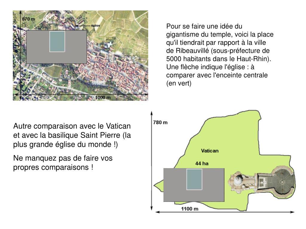 Pour se faire une idée du gigantisme du temple, voici la place qu'il tiendrait par rapport à la ville de Ribeauvillé (sous-préfecture de 5000 habitants dans le Haut-Rhin). Une flèche indique l'église : à comparer avec l'enceinte centrale (en vert)